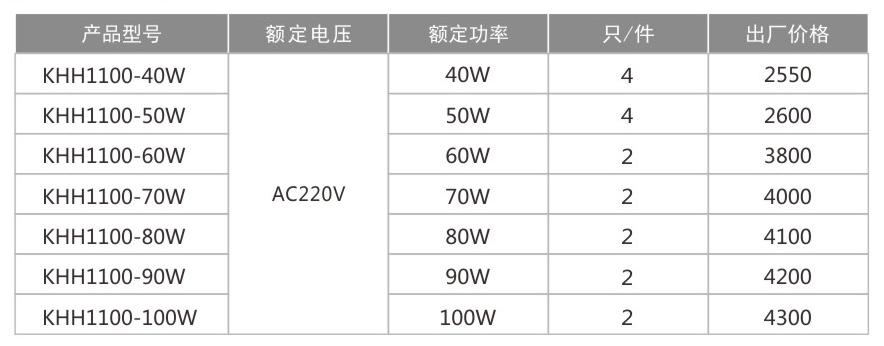 KHH1100万博手机登录网站免维护LED护栏式照明灯(IIC)-1.jpg