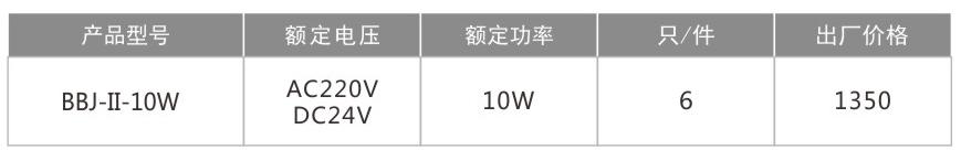 BBJ-I-万博手机登录网站声光报警器(IIC)-1-51.jpg