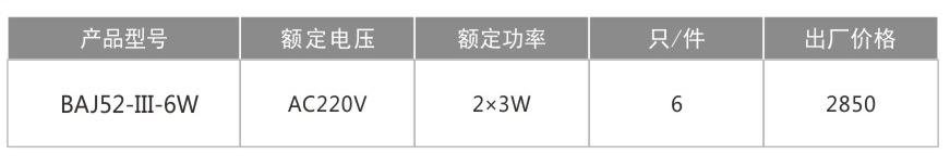 BAJ52-III万博手机登录网站应急灯(IIB、IIC)-1.jpg